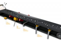 ContiTech has developed innovative electronic conveyor belt warning and inspection systems to detect damage at an early stage and to determine the state of conveyor belts.