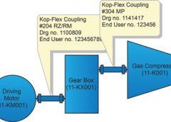 MW DriveConfig-Kop-Flex